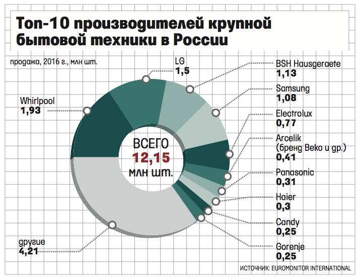 Кредит на 2000000 рублей в сбербанке рассчитать