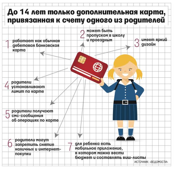 Оформить банковскую карту ребенку 14 лет сбербанк