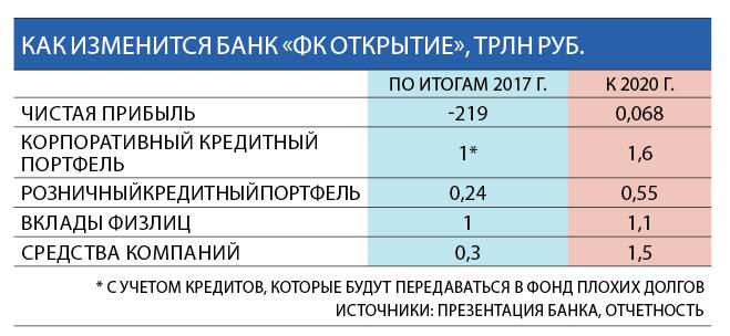 Кредитный портфель банка презентация