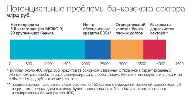 русский стандарт подать заявку на кредитную карту онлайн