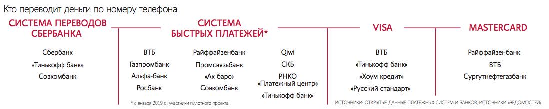 банк хоум кредит владикавказ адреса и телефоны кредит покупай со сбербанком отзывы