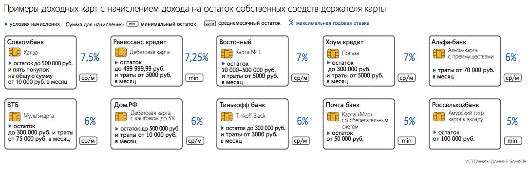Кредитный калькулятор росбанк потребительский кредит 2020 рассчитать